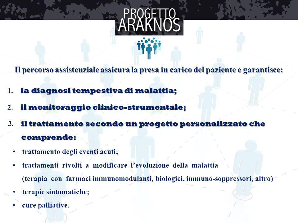 Il percorso assistenziale assicura la presa in carico del paziente e garantisce:
