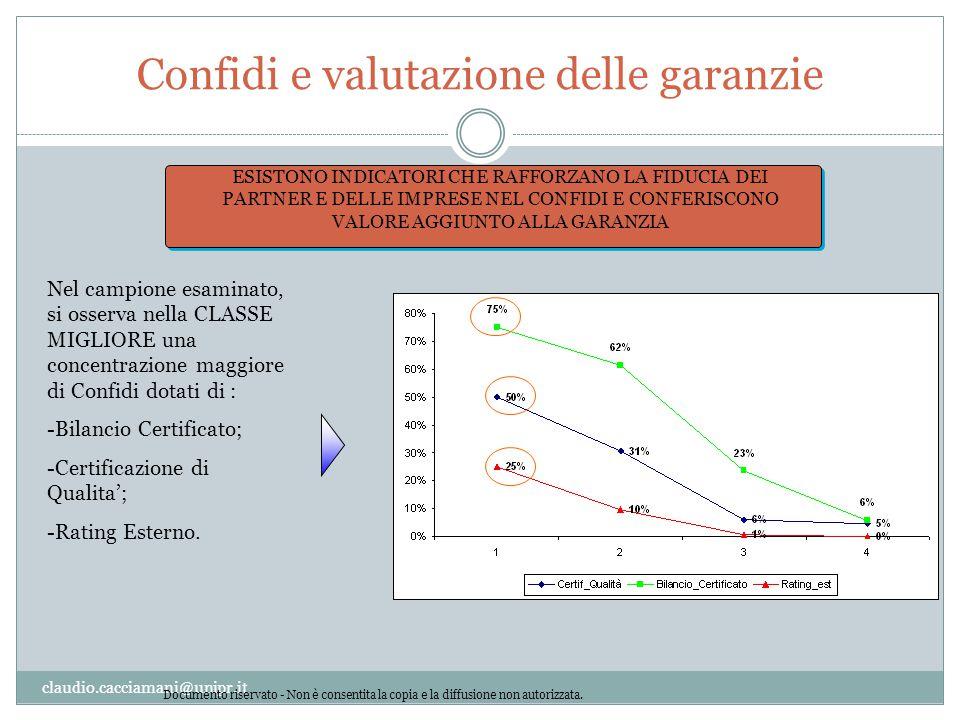 Confidi e valutazione delle garanzie