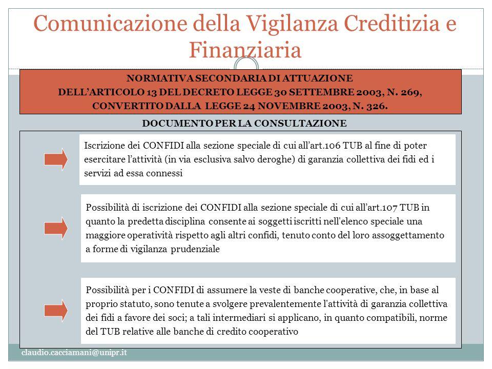 Comunicazione della Vigilanza Creditizia e Finanziaria