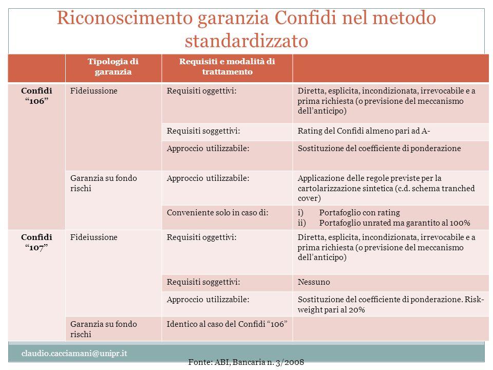 Riconoscimento garanzia Confidi nel metodo standardizzato