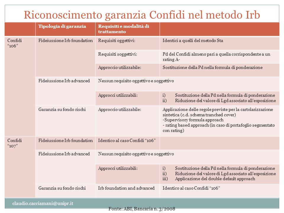 Riconoscimento garanzia Confidi nel metodo Irb