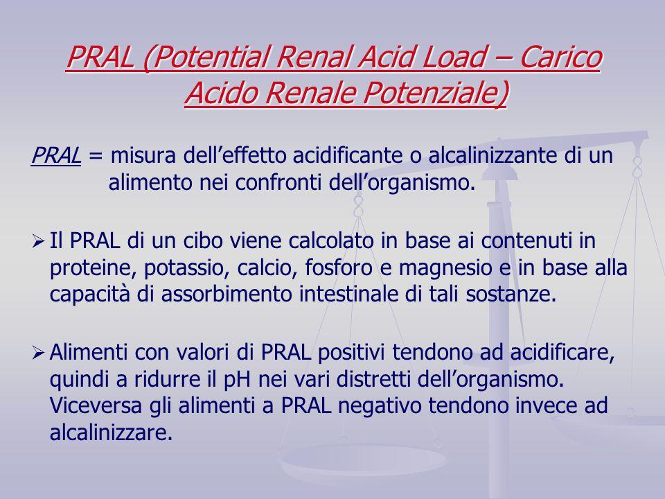 PRAL (Potential Renal Acid Load – Carico Acido Renale Potenziale)
