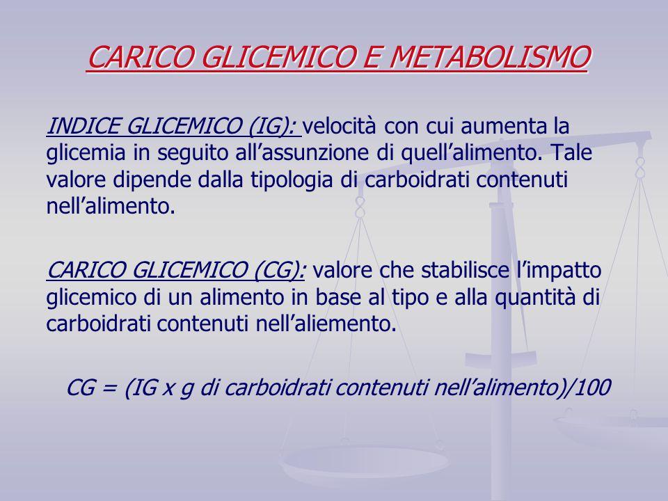 CARICO GLICEMICO E METABOLISMO