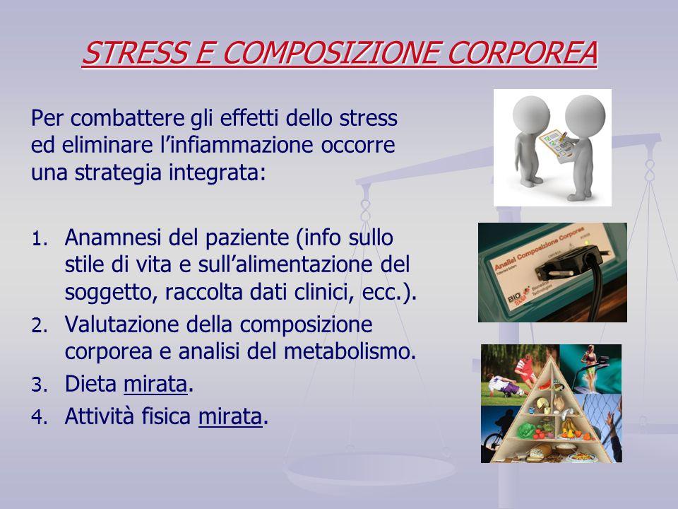 STRESS E COMPOSIZIONE CORPOREA