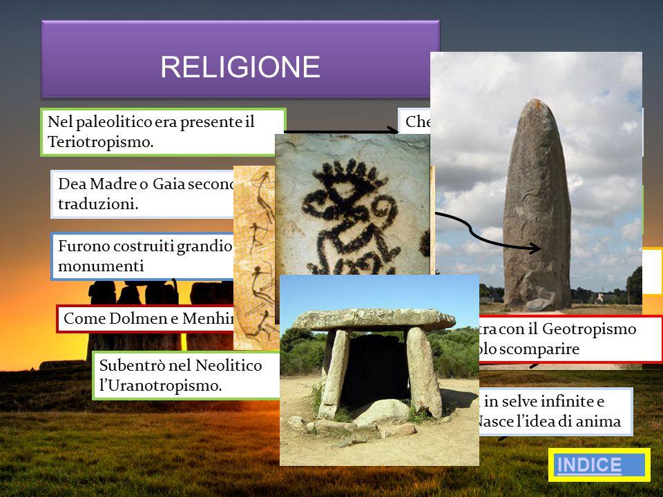 RELIGIONE INDICE Nel paleolitico era presente il Teriotropismo.