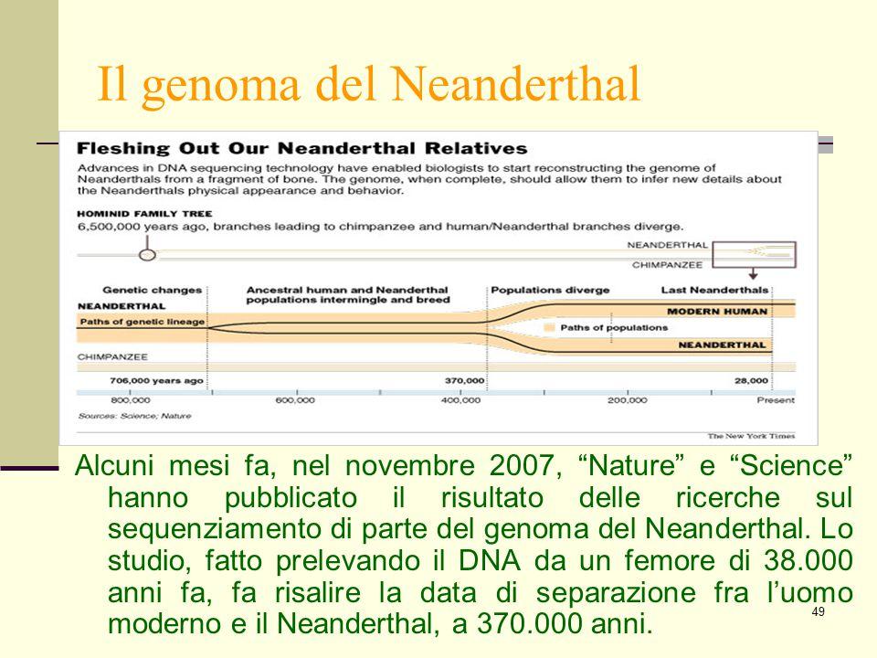 Il genoma del Neanderthal
