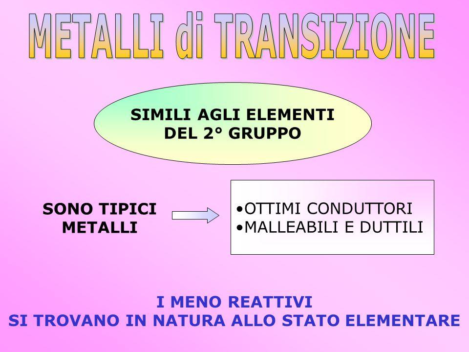 METALLI di TRANSIZIONE SI TROVANO IN NATURA ALLO STATO ELEMENTARE