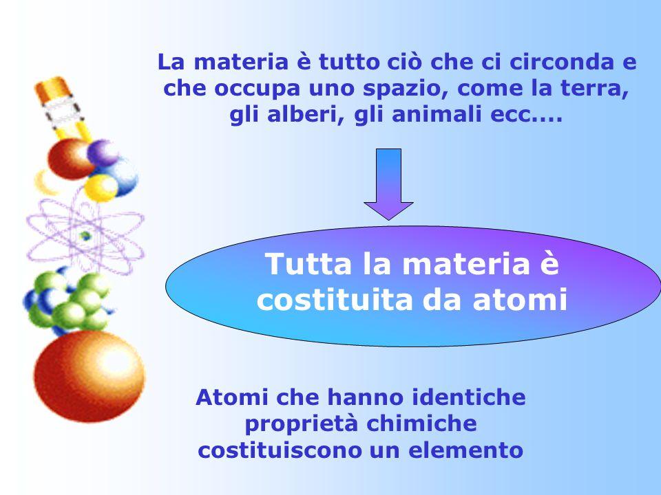 Atomi che hanno identiche costituiscono un elemento