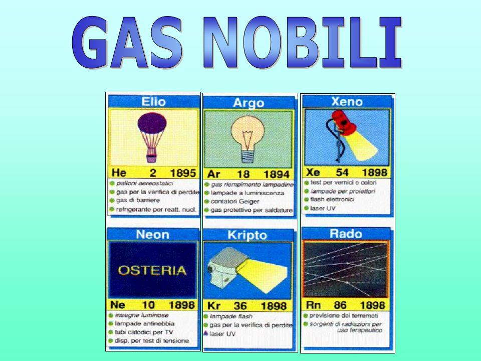 GAS NOBILI