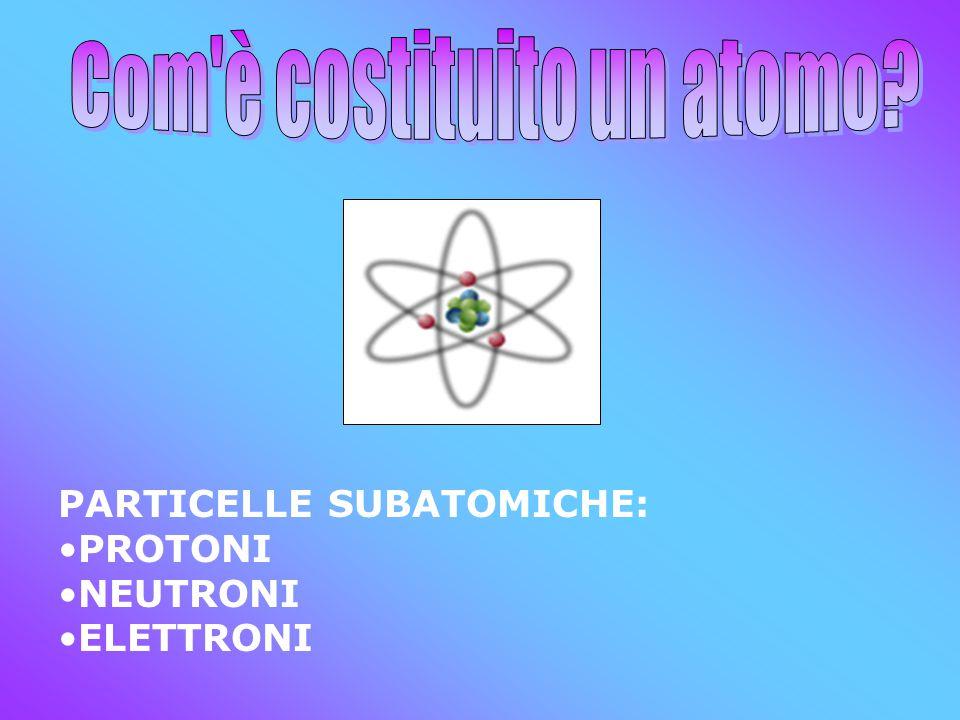 Com è costituito un atomo