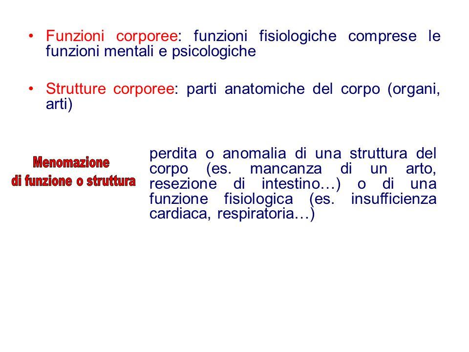 di funzione o struttura