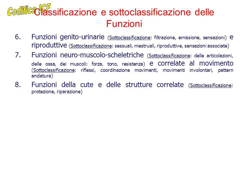 Classificazione e sottoclassificazione delle Funzioni