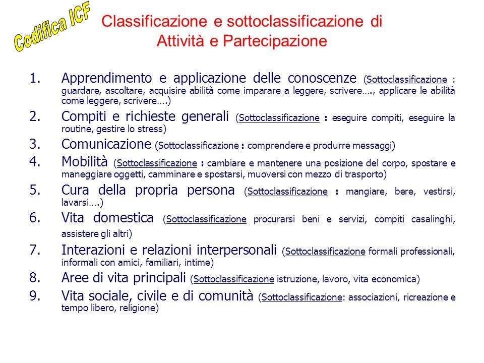 Classificazione e sottoclassificazione di Attività e Partecipazione