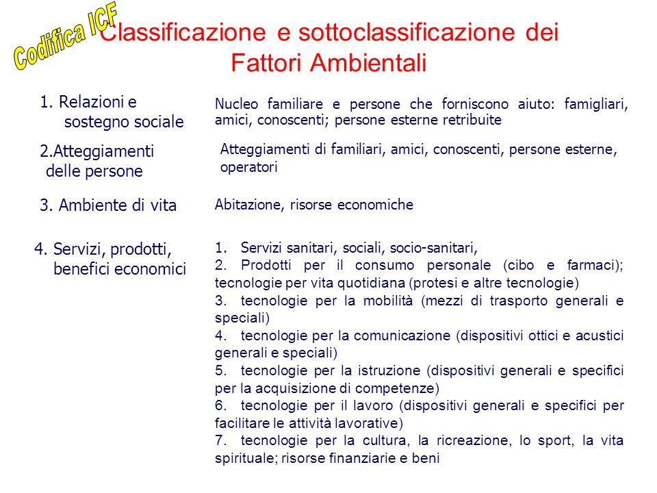 Classificazione e sottoclassificazione dei Fattori Ambientali