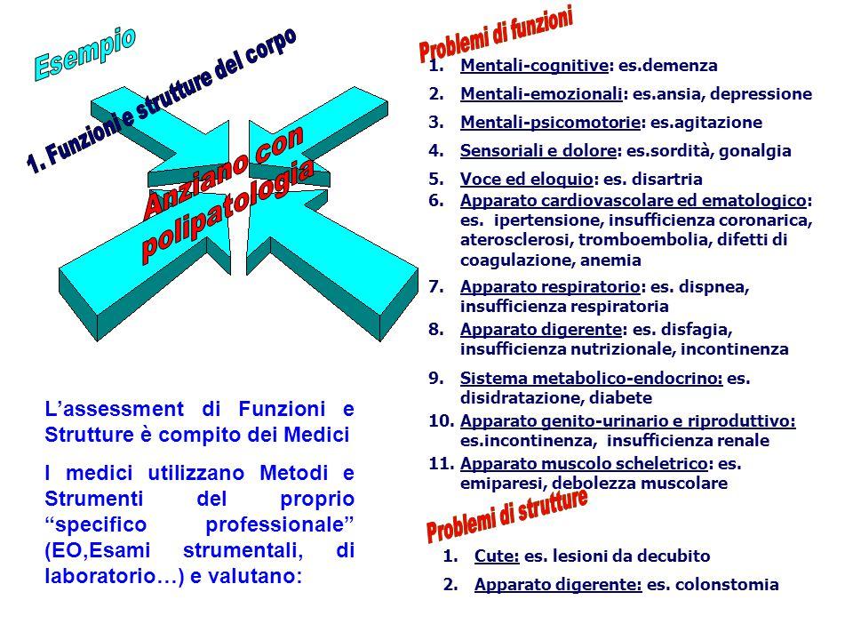 1. Funzioni e strutture del corpo