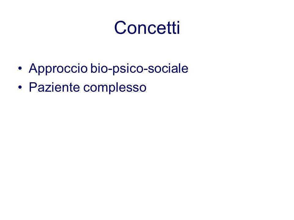 Concetti Approccio bio-psico-sociale Paziente complesso