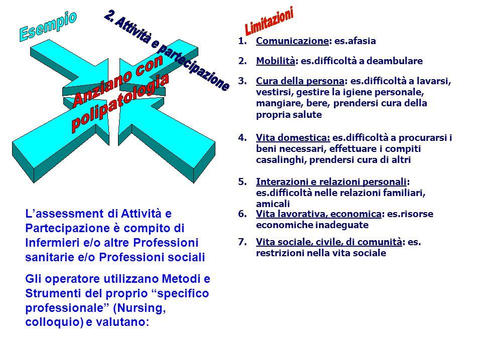 2. Attività e partecipazione