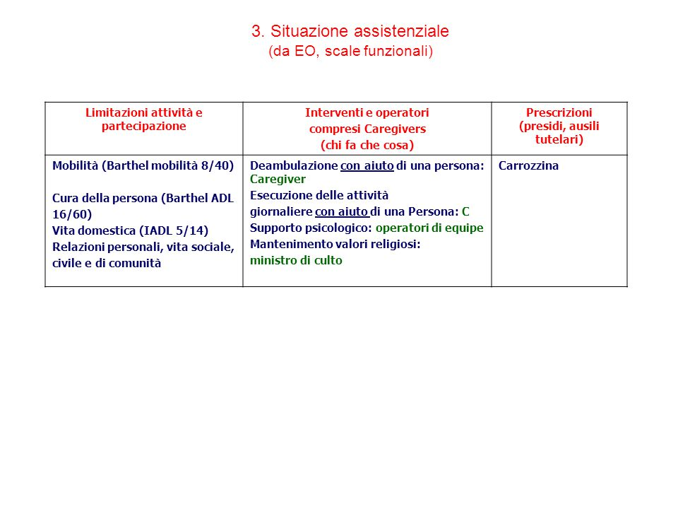 3. Situazione assistenziale