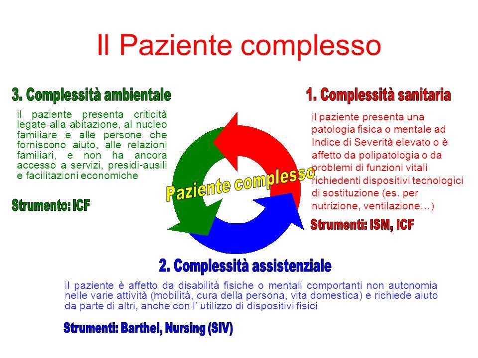 Il Paziente complesso Paziente complesso 3. Complessità ambientale
