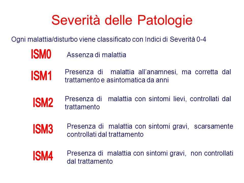 Severità delle Patologie