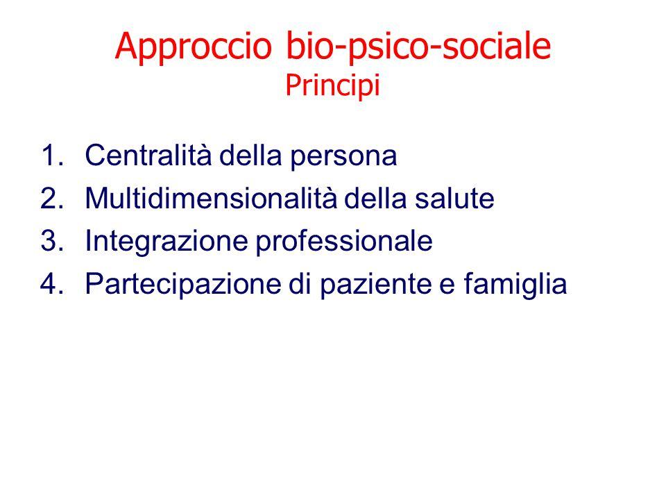 Approccio bio-psico-sociale Principi