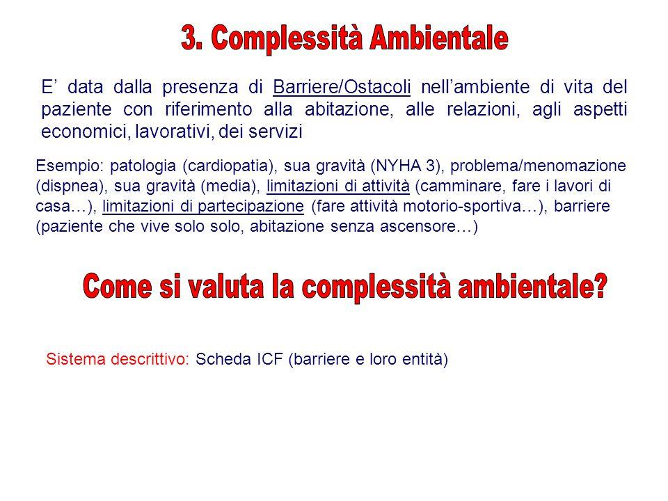 3. Complessità Ambientale