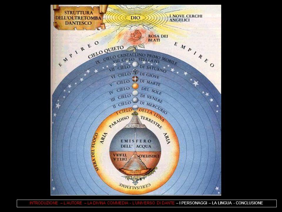 INTRODUZIONE – L'AUTORE – LA DIVINA COMMEDIA - L'UNIVERSO DI DANTE – I PERSONAGGI – LA LINGUA - CONCLUSIONE