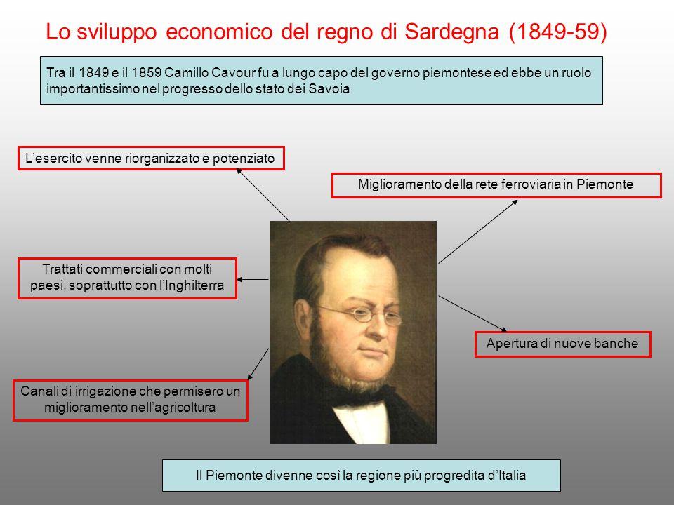 Lo sviluppo economico del regno di Sardegna (1849-59)