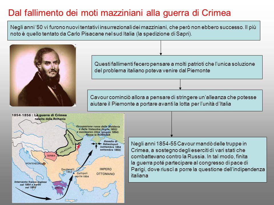 Dal fallimento dei moti mazziniani alla guerra di Crimea