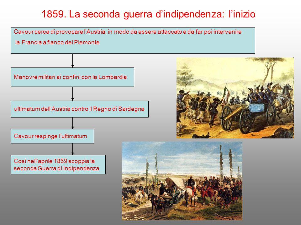 1859. La seconda guerra d'indipendenza: l'inizio