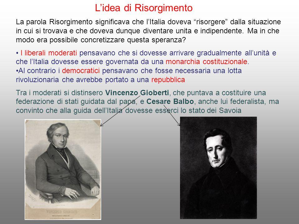 L'idea di Risorgimento