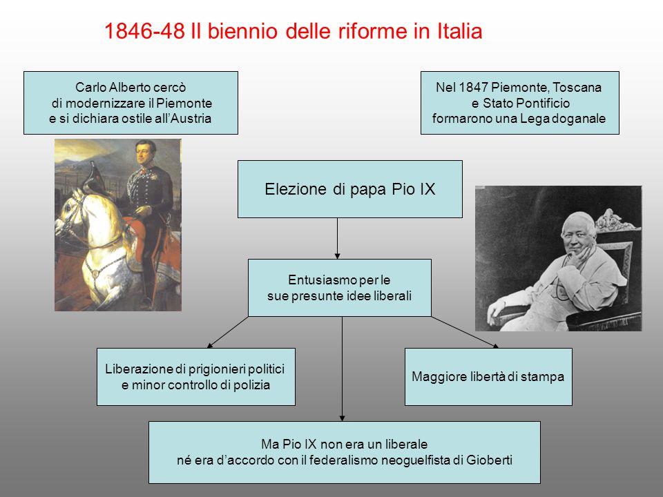 1846-48 Il biennio delle riforme in Italia