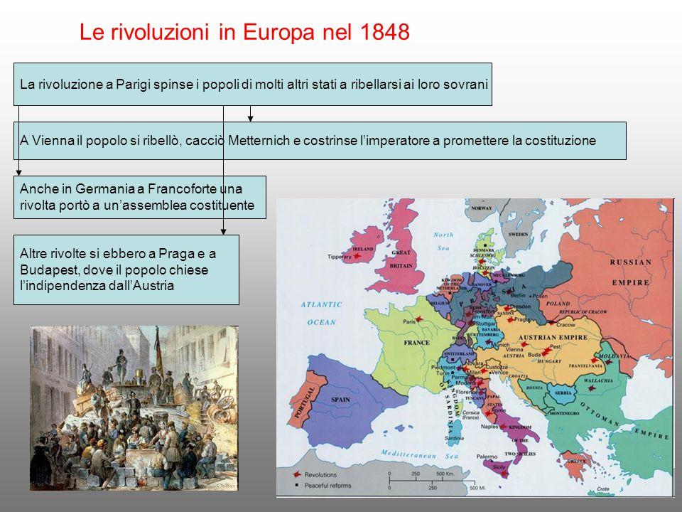 Le rivoluzioni in Europa nel 1848