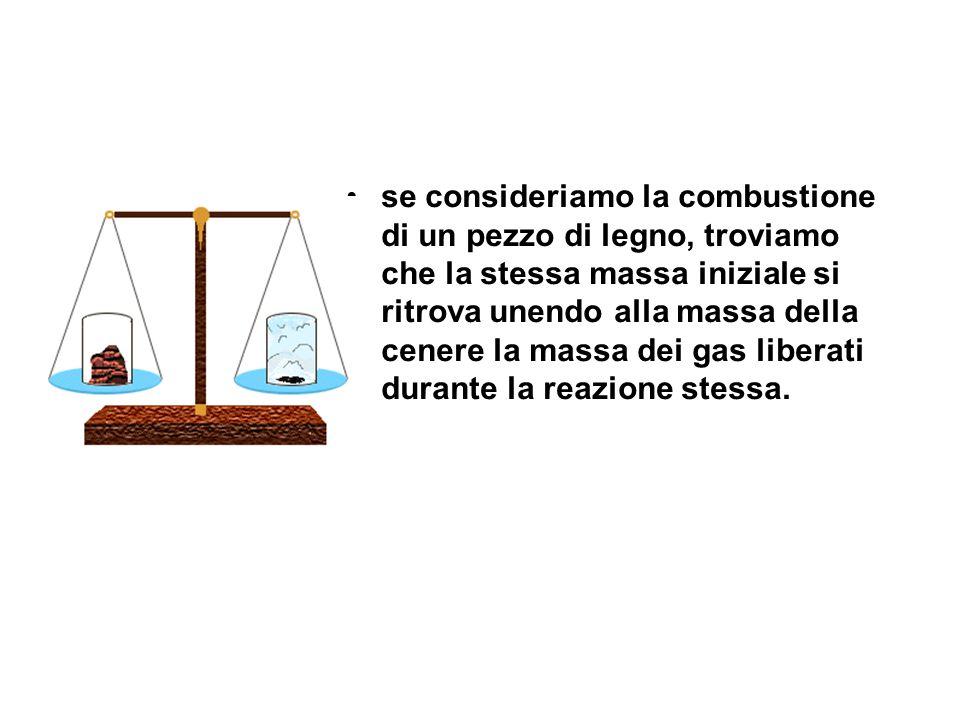 se consideriamo la combustione di un pezzo di legno, troviamo che la stessa massa iniziale si ritrova unendo alla massa della cenere la massa dei gas liberati durante la reazione stessa.