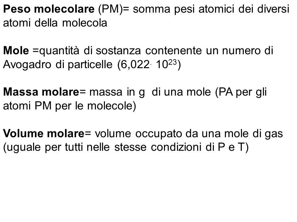 Peso molecolare (PM)= somma pesi atomici dei diversi atomi della molecola