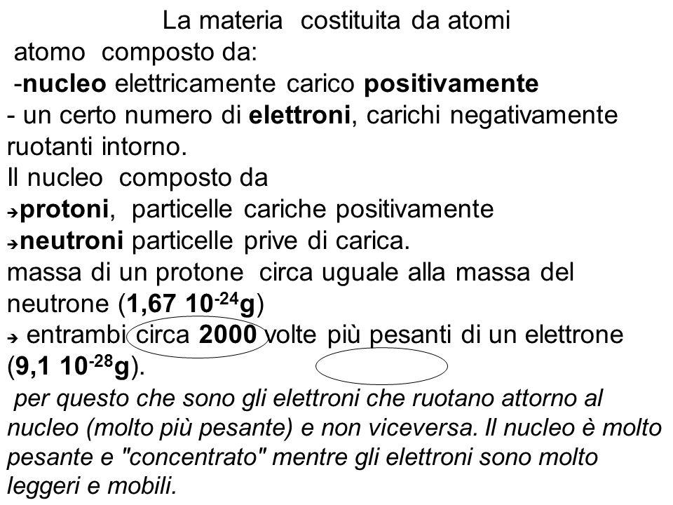 La materia costituita da atomi