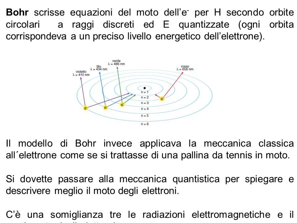 Bohr scrisse equazioni del moto dell'e- per H secondo orbite circolari a raggi discreti ed E quantizzate (ogni orbita corrispondeva a un preciso livello energetico dell'elettrone).