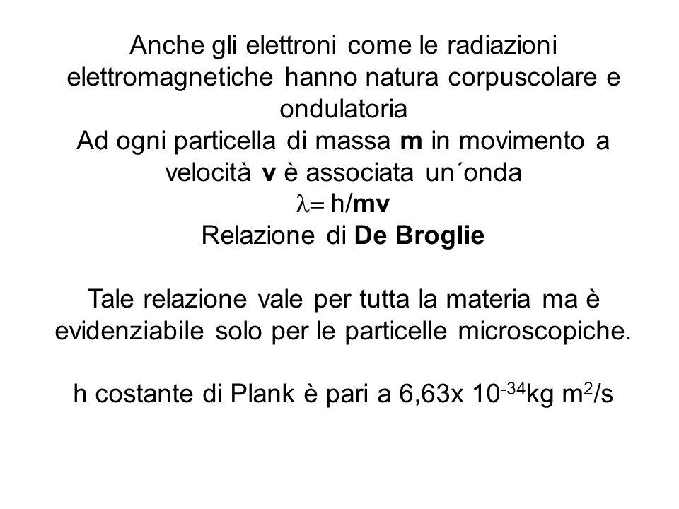 Relazione di De Broglie