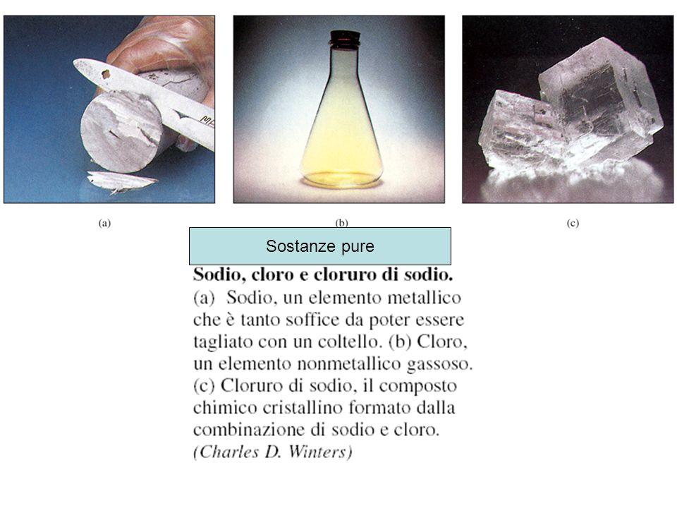 Sodio, cloro e cloruro di sodio