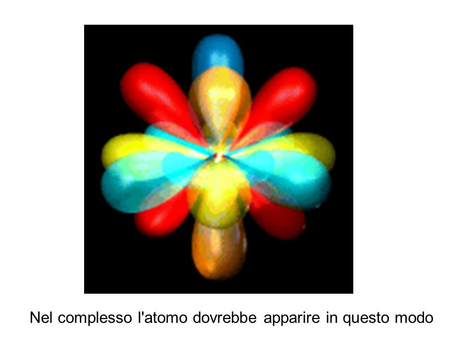 Nel complesso l atomo dovrebbe apparire in questo modo