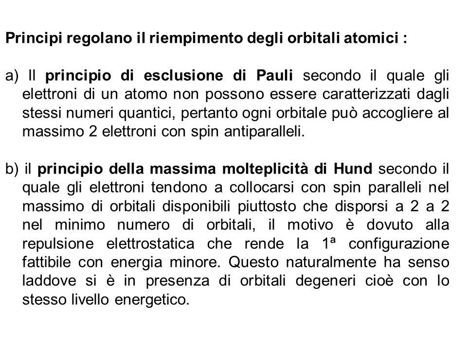 Principi regolano il riempimento degli orbitali atomici :
