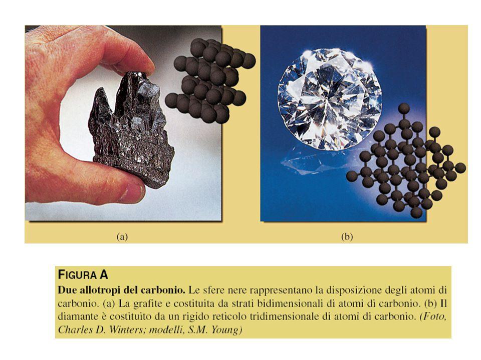 Due allotropi del carbonio