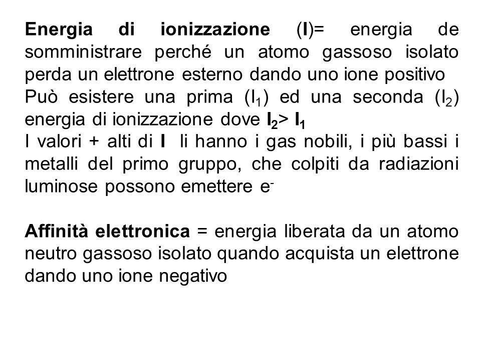Energia di ionizzazione (I)= energia de somministrare perché un atomo gassoso isolato perda un elettrone esterno dando uno ione positivo