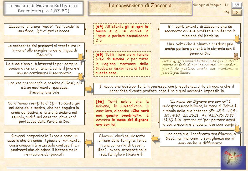 La conversione di Zaccaria