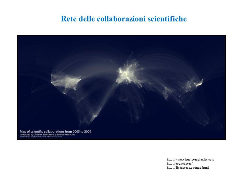 Rete delle collaborazioni scientifiche