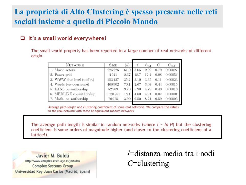 La proprietà di Alto Clustering è spesso presente nelle reti sociali insieme a quella di Piccolo Mondo