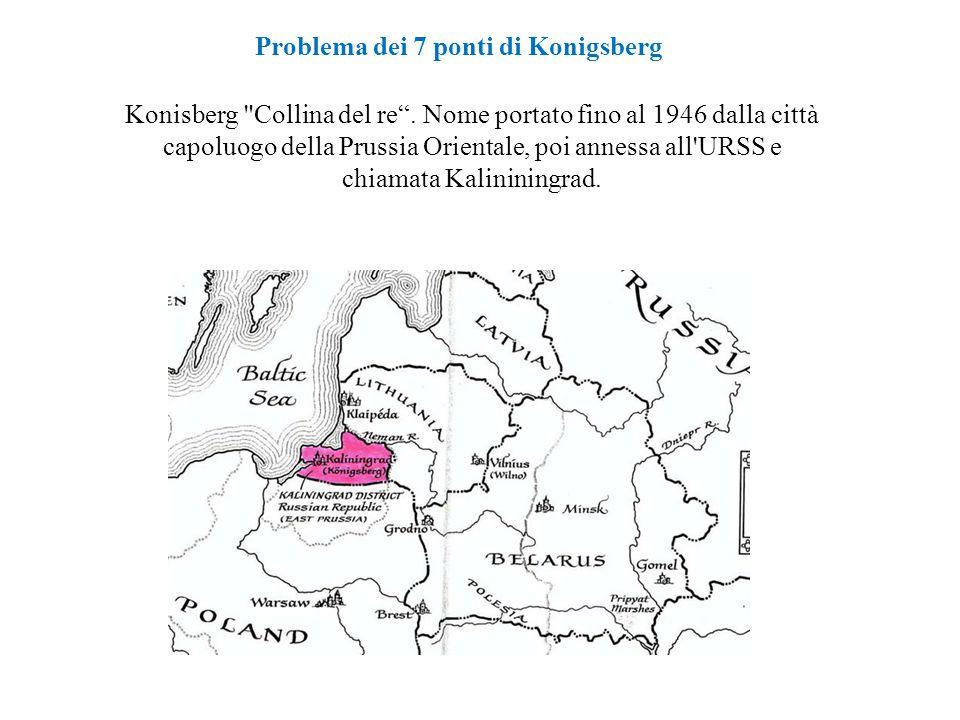 Problema dei 7 ponti di Konigsberg