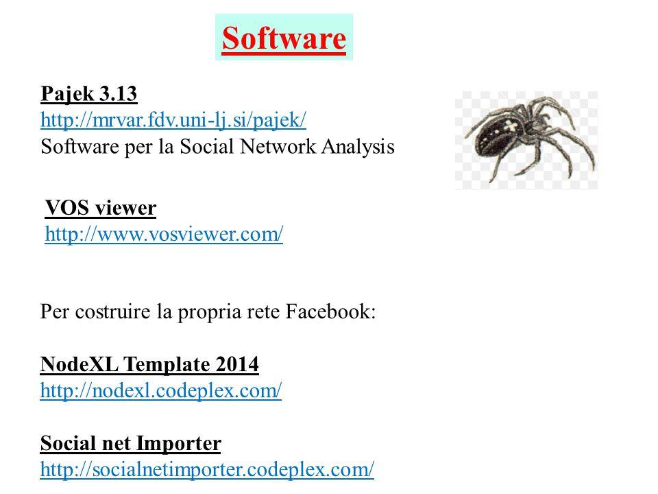 Software Pajek 3.13 http://mrvar.fdv.uni-lj.si/pajek/