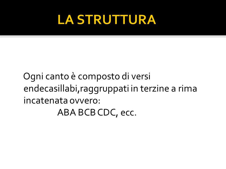 LA STRUTTURA Ogni canto è composto di versi endecasillabi,raggruppati in terzine a rima incatenata ovvero: ABA BCB CDC, ecc.