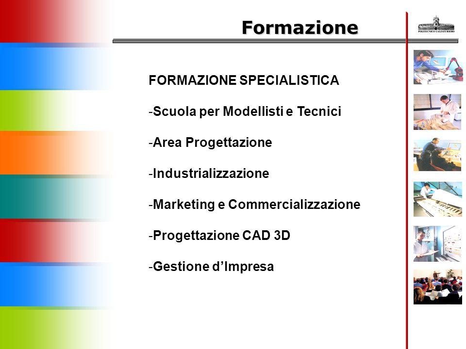 Formazione FORMAZIONE SPECIALISTICA Scuola per Modellisti e Tecnici
